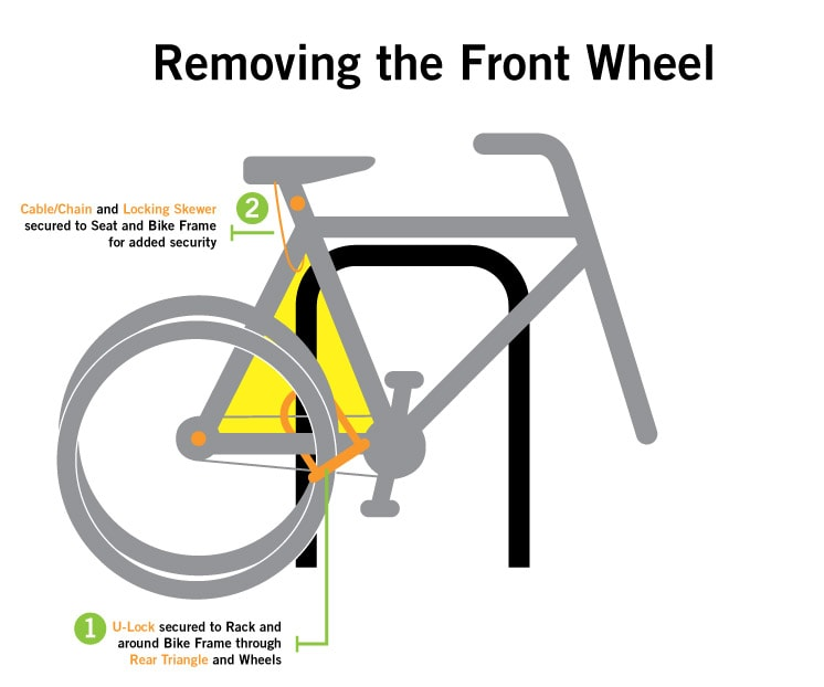 Removing the front wheel