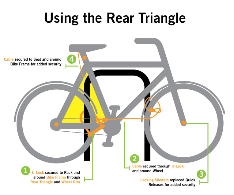 Using the rear triangle
