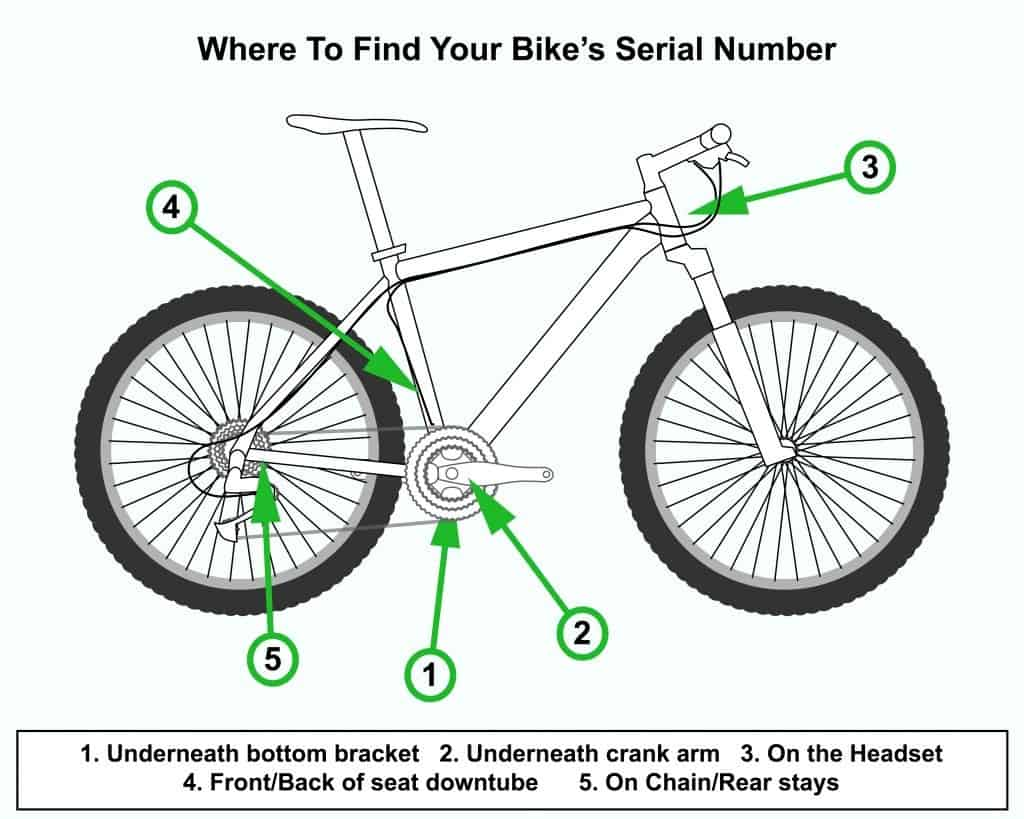 How to stop your bike being stolen where to find the serial number