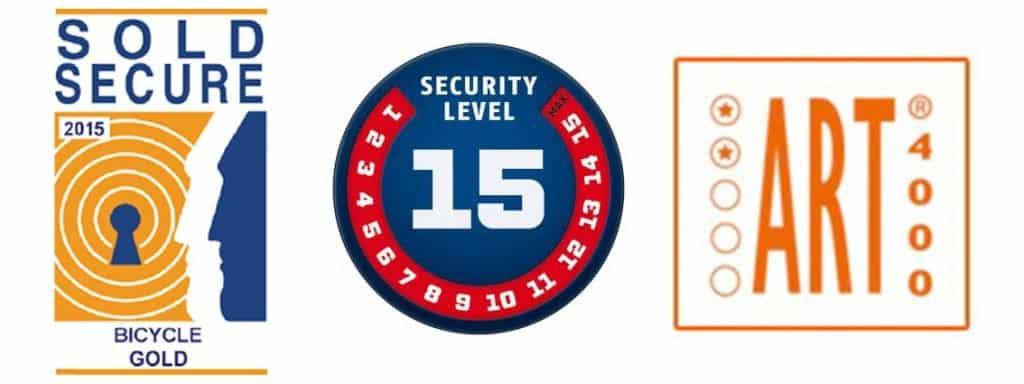 ABUS Bordo Granit X Plus Bike Lock Security Ratings