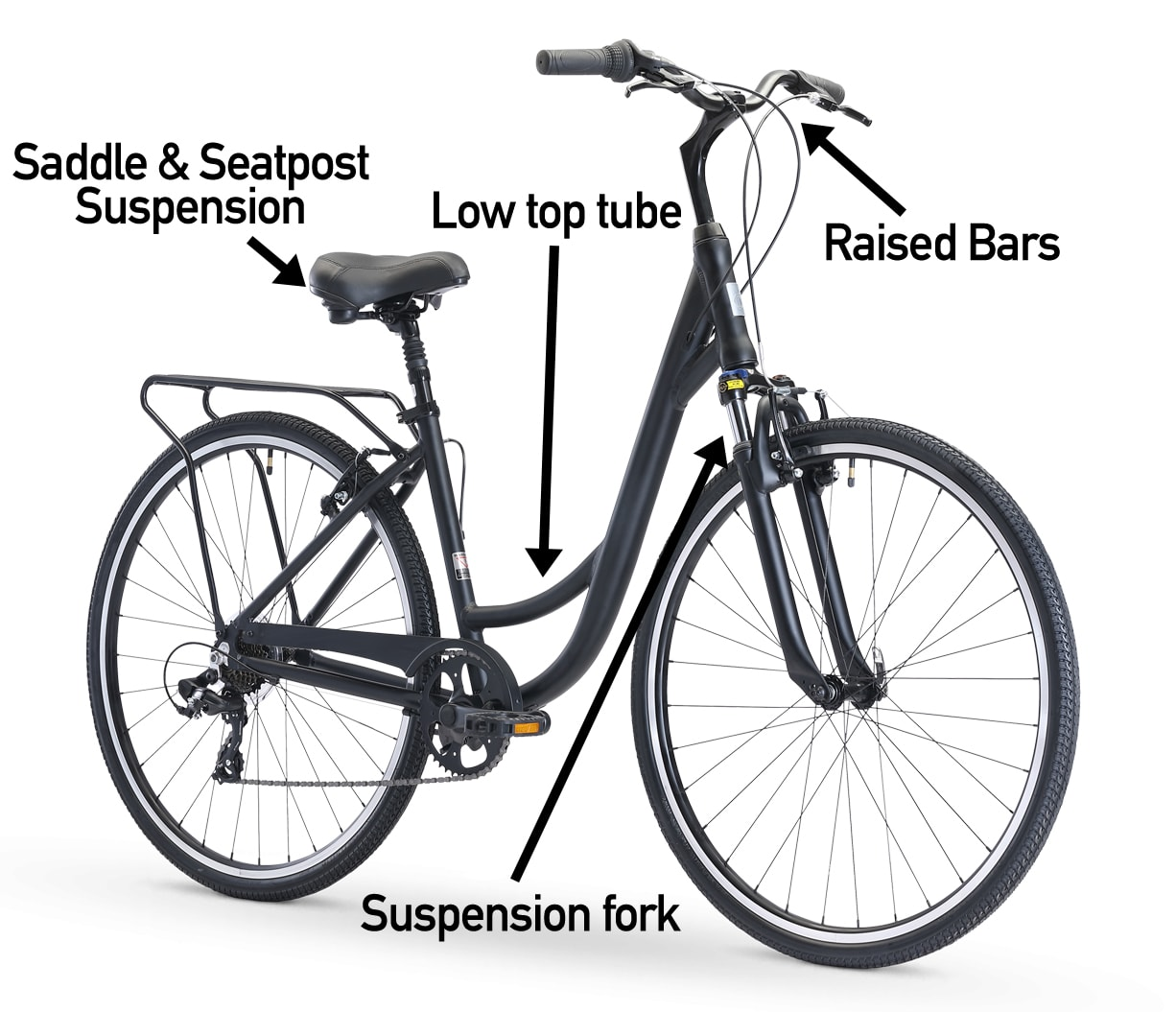 What is a comfort bike? Comfort bikes explained